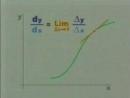 História da Matemática - Newton e Leibnitz