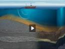 Como se acha o petróleo?