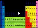 Fórmula Molecular e Empírica