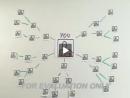 Redes Sociais - Como Funcionam?