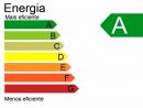 Eureka - Consumo de Energia