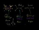Visão geral de hidrocarbonetos