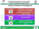 Orientações para bancas de professores bilíngues: Libras-Língua portuguesa II